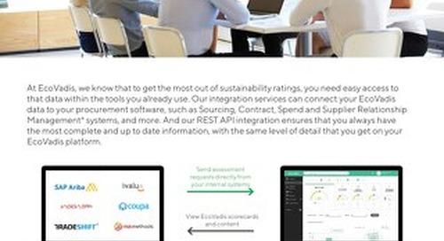 Procurement Software Integration Brochure