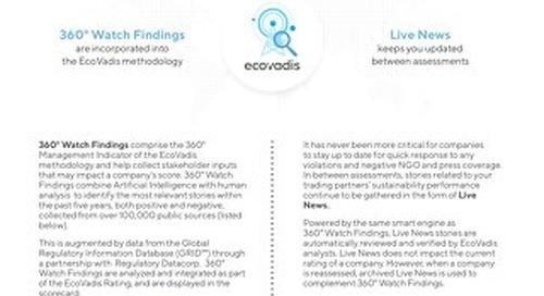 360 Watch & Live News Brochure