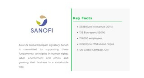 EcoVadis Case Study Sanofi