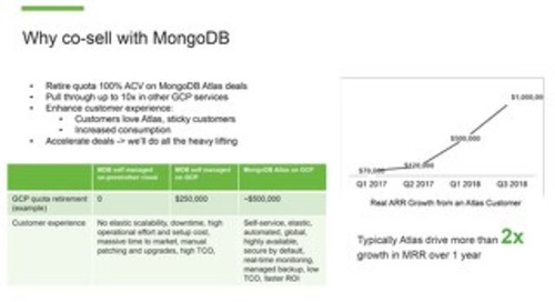 Why and how to co-sell with MongoDB