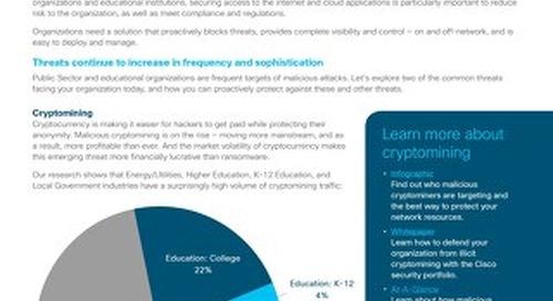 Cisco Umbrella SLED Threat Intelligence Data Sheet