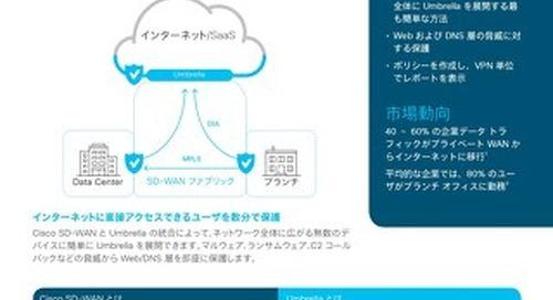 Cisco SD-WAN と Cisco Umbrella