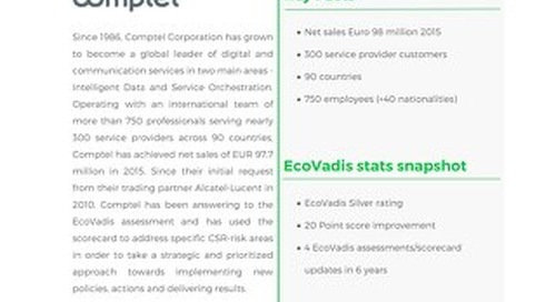 Comptel Achieves Dramatic 50% Improvement In CSR Practices With Focused Teamwork