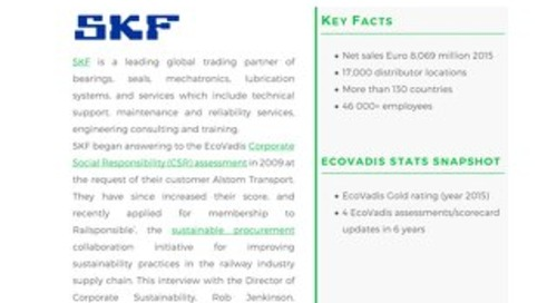 SKF's CSR journey