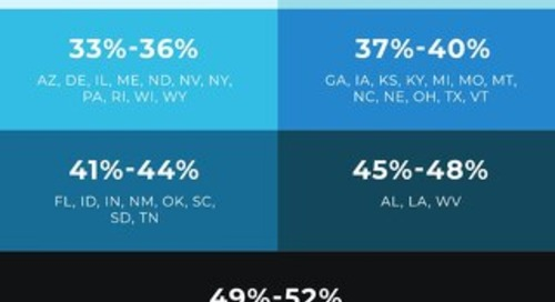 DMS Consumer Finance Insights: Unsecured Debt-To-Income Ratios By State Snapshot Report