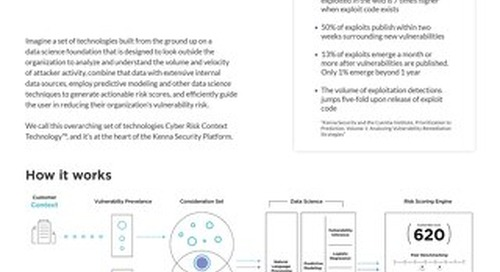 Cyber Risk Context Technology™ Solution Brief