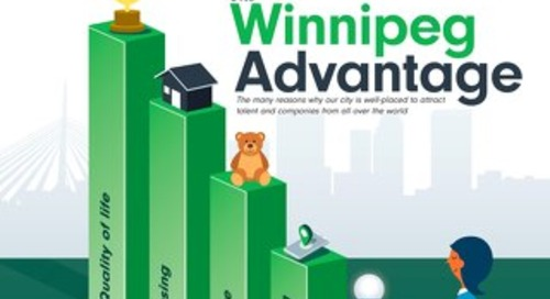 The Winnipeg Investor - Volume 3 2019 | YES! Winnipeg