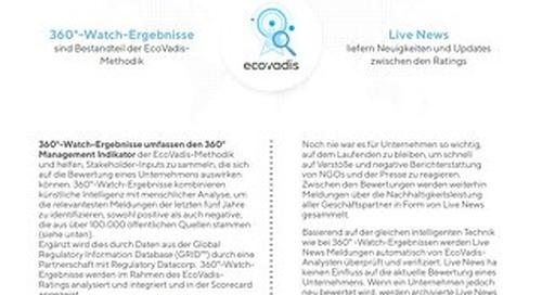 360° News Services Broschüre
