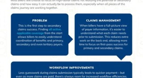 Secondary Claims Spotlight: Create Consistent Revenue with Simplified Workflows