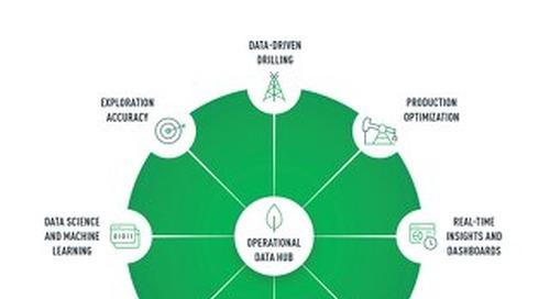 Energy Modernization with MongoDB