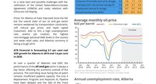Alberta Economic Outlook May 2019