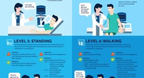 Infographic: Early Mobility in the ICU - Untangle the Technology