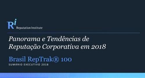 2018 Brazil RepTrak