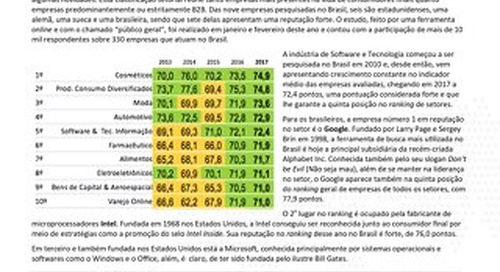 Software & IT Sector Have Strong Reputation in Brazil