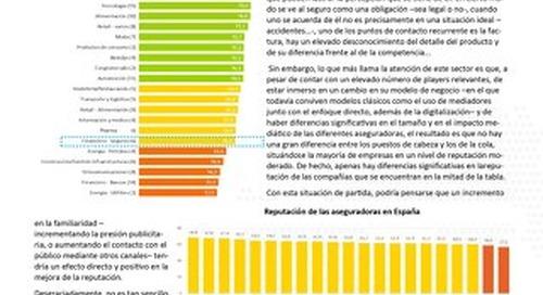 Insurance Sector Spain: Opportunity for Reputation Improvement (Spanish)