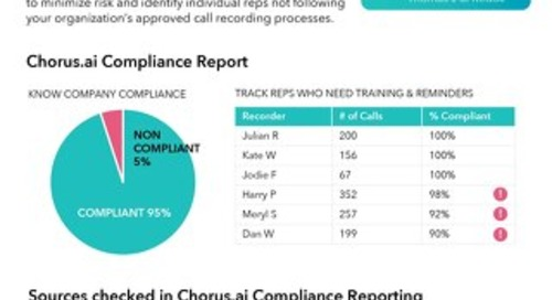 Call Recording Compliance Monitoring