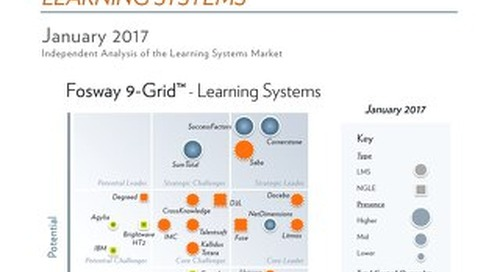 Fossway 9 Grid  Learning Systems