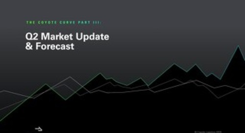 Q2 Market Update and Forecast