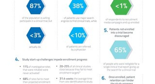 By the Numbers: Six Challenges to Enrollment, One Customized Solution