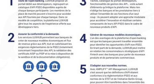 5 approches adoptees par LUXHUB pour innover avec les api bancaires