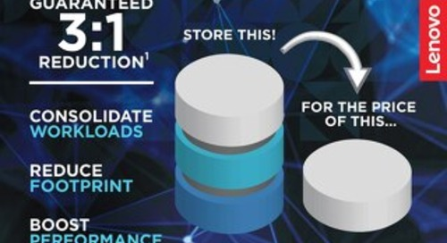 Data Efficiency Guarantee