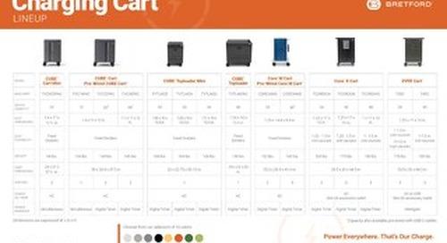 Bretford Cart Selector Guide.BRE-BC-Carts-0119-V1