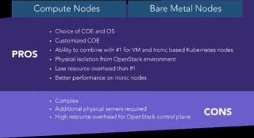 TOP OPTIONS FOR TRANSITIONING TO CONTAINERS AT TELCO EDGE