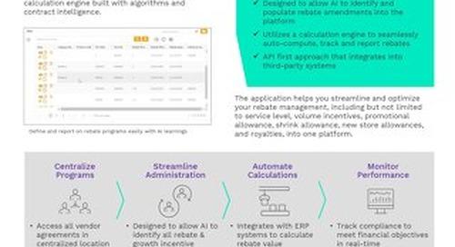 Solution Brief | ICM Promotions, Rebates & Royalties app