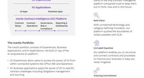 ICM Platform Datasheet