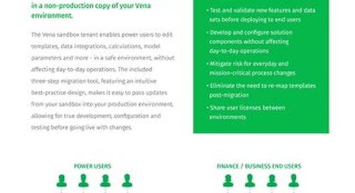 Vena Solution Package: Sandbox Tenant