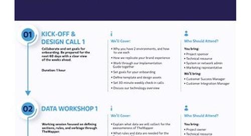 CampusCommunicator Implementation Success Path