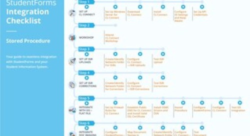 StudentForms Integration Stored Procedure Checklist