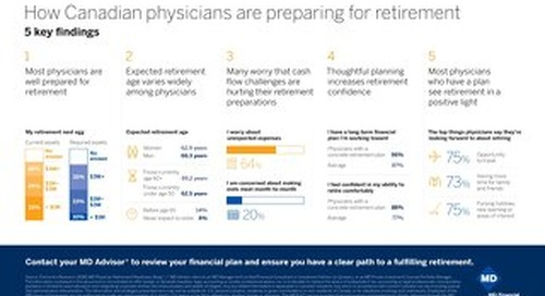 How Canadian physicians are preparing for retirement