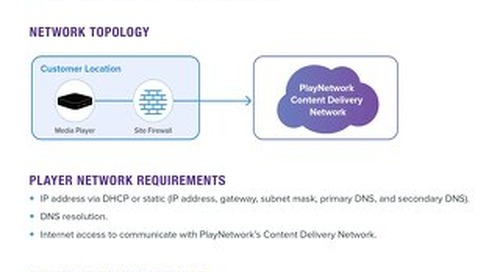 CURIOPlayer Z8 Network Requirements
