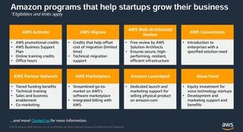 Amazon Startup Programs