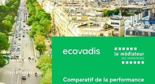 Comparatif 2019 de la performance RSE des entreprises françaises avec celle des pays de l'OCDE et des BRICS