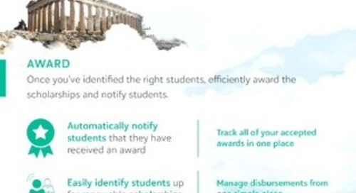 13918_Scholarship_Stewardship_Infographic