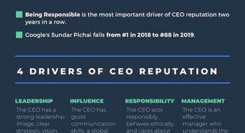 CEO RepTrak