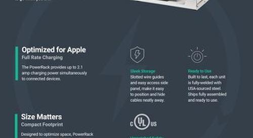 PowerRack Features & Benefits