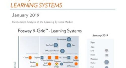 Fosway 9 Grid Learning Systems Full Report - 2019