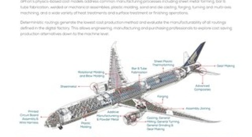 Aerospace Manufacturing Cost Models Datasheet