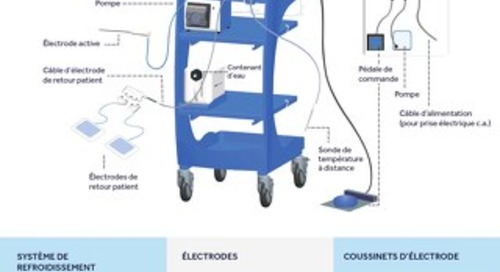 Système d'ablation RF Cool-tip Série E GUIDE DE CONFIGURATION