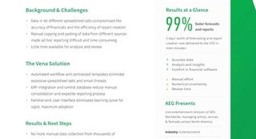 Vena Case Study: AEG Presents