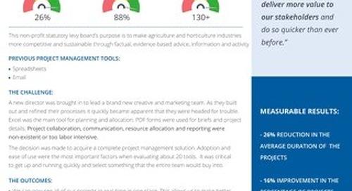 Agriculture Non-Profit Case Study