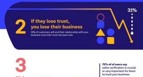 Why customer trust means business