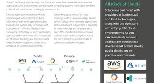 Hybrid Cloud Datasheet
