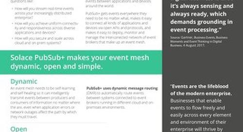 Event Mesh Datasheet