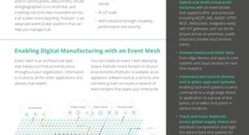 Digital Manufacturing Datasheet
