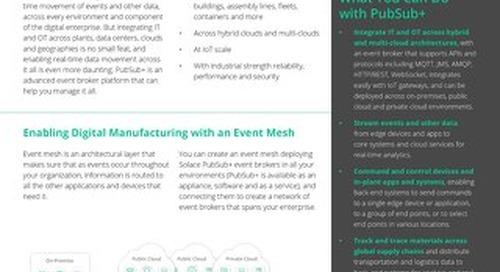 Digital Manufacturing Datasheet