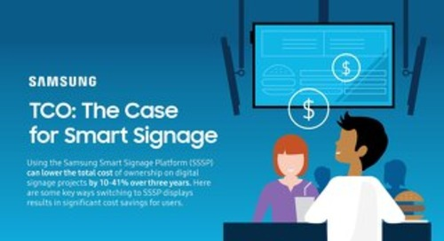 The Case for Smart Signage with Samsung [Infographic]